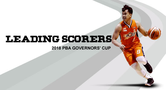 LIST: Meralco Bolts Leading Scorers 2018 PBA Governors' Cup