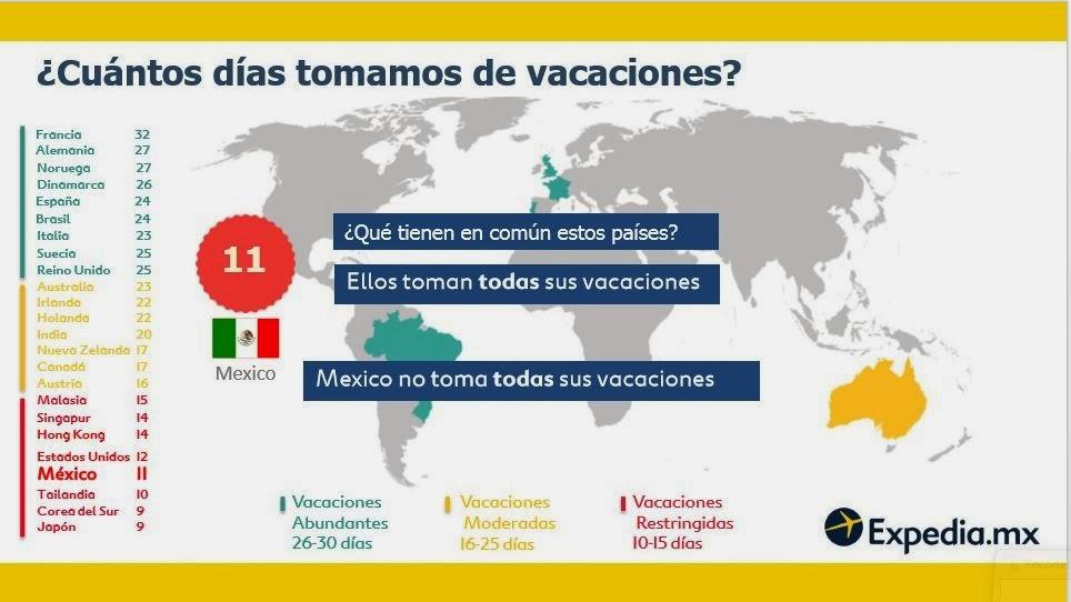 estadisitcas turismo viajes expedia mexico