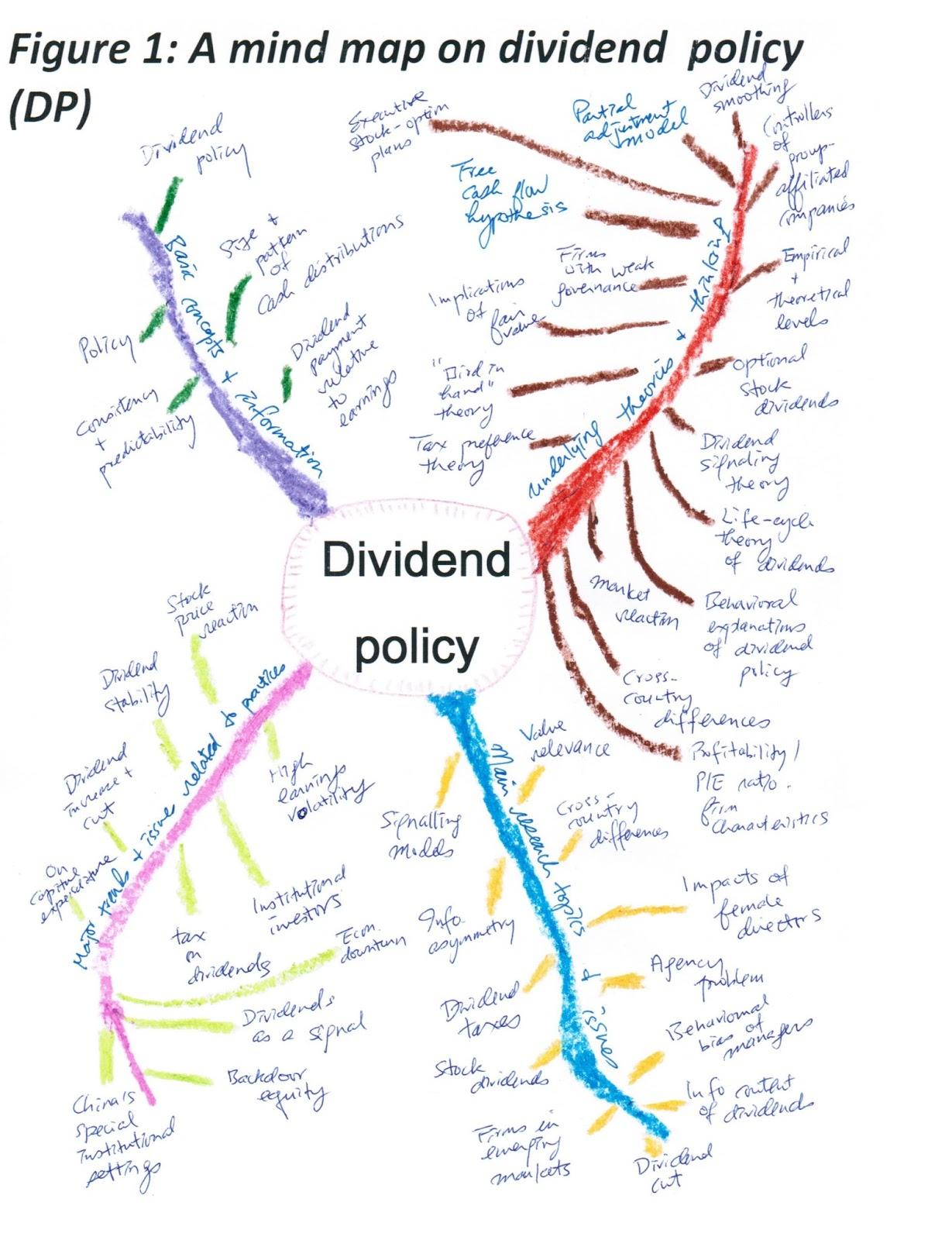 dividend calculation