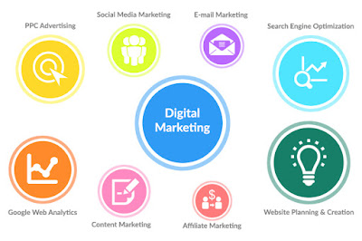 Latest trend of Digital Marketing
