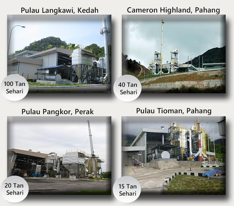 Loji Termal Waste to Energy di Malaysia