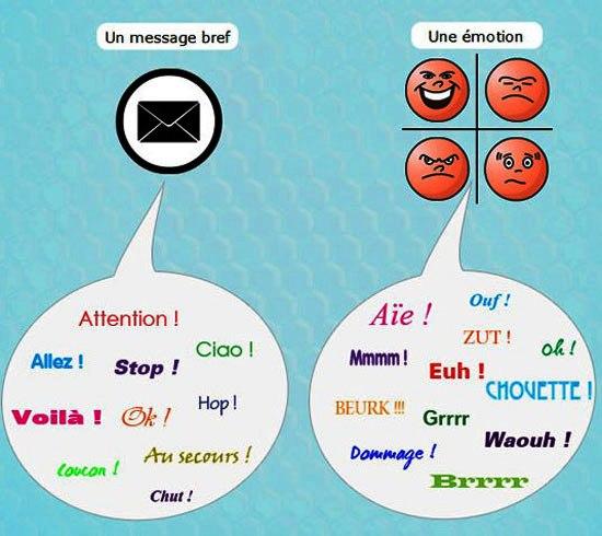 http://parlons-francais.tv5monde.com/webdocumentaires-pour-apprendre-le-francais/Memos/Lexique/p-756-lg0-Des-mots-courts-qui-en-disent-long.htm