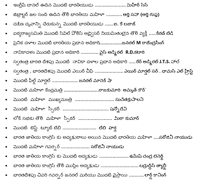 Eenadu Pratibha Current Affairs In Telugu Pdf