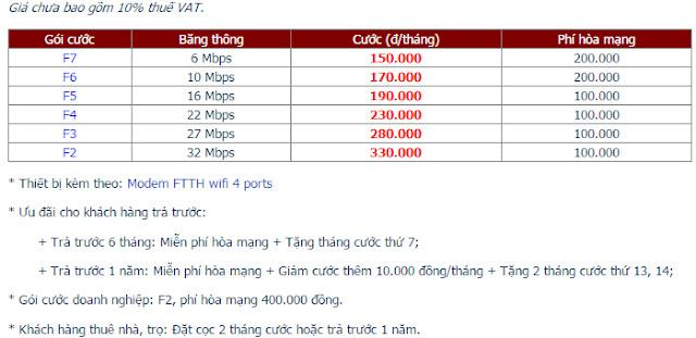 Đăng Ký Lắp Đặt Wifi FPT Thành Phố Phan Thiết 1