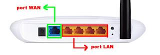 Cara Setting TL-WR740ND Sebagai Hotspot
