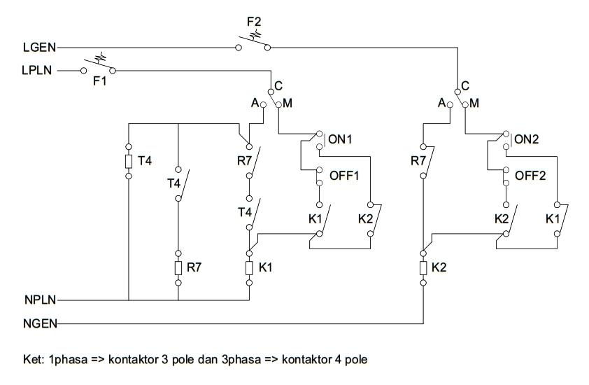 Membuat Panel ATSAMF sederhana menggunakan rangakian Reley