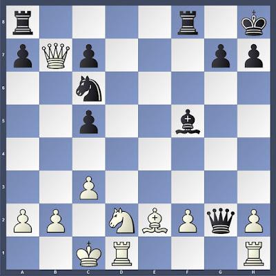 """Presentación nueva sección - """"el baúl del ajedrez"""" – entrega 1"""