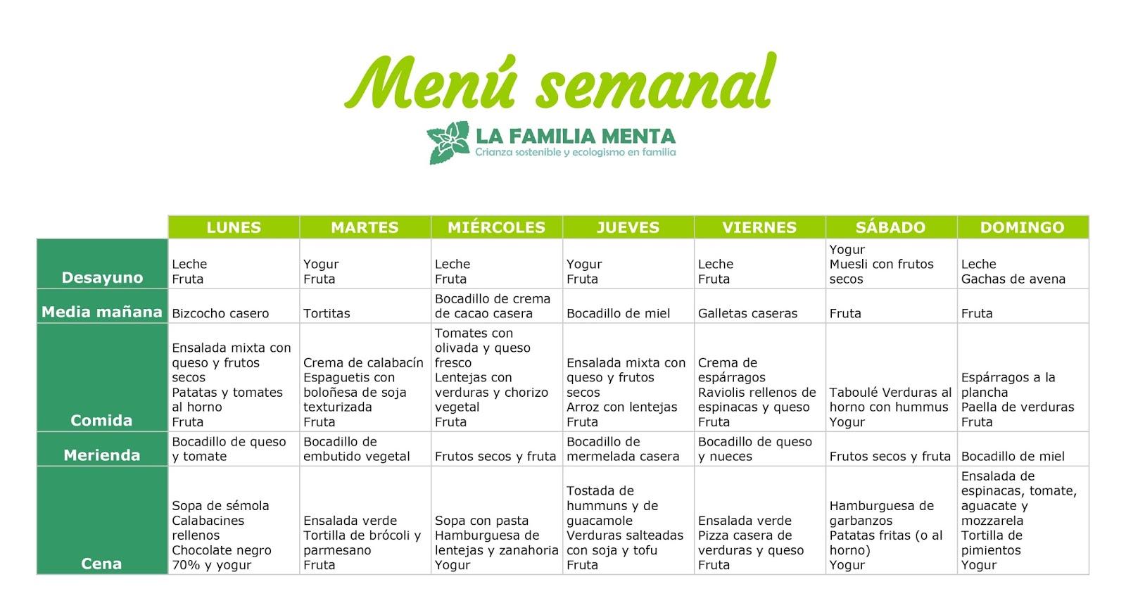 Menu Semanal Dieta Mediterranea Para Toda La Familia Dieta Saludable Semanal Paraguay