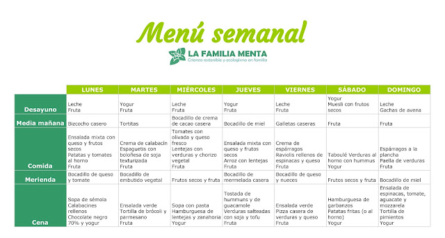 Dieta flexitariana: menú semanal para toda la familia