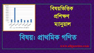 বিষয়ভিত্তিক প্রশিক্ষণ ম্যানুয়াল-গণিত/ Subject-Based training mannual-Math