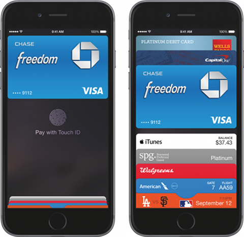 Apple Pay sur iPhone