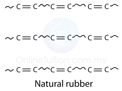 Organic Chemistry in My Daily Life :): Vulcanized rubber
