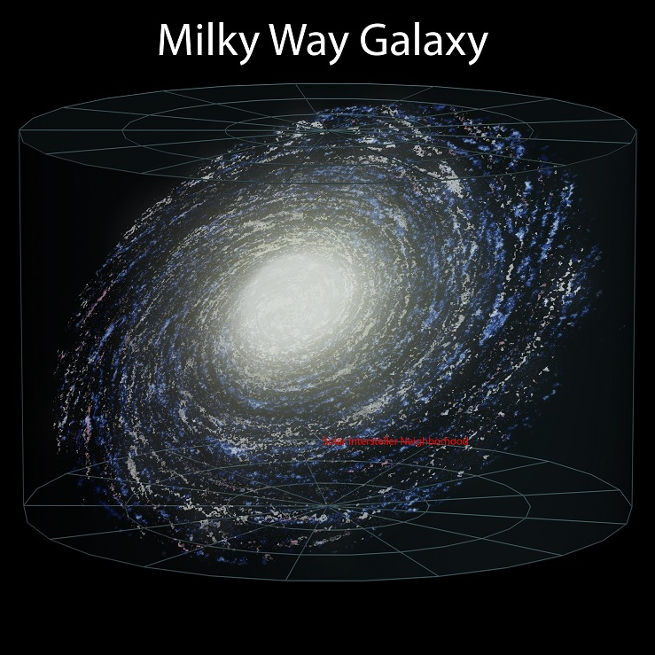 earth location in the universe - milky way galaxy