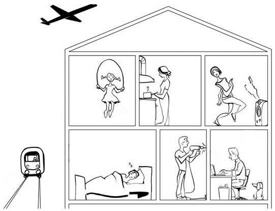 Noise House
