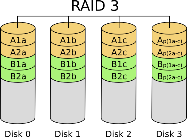 A-to-Z Hardware