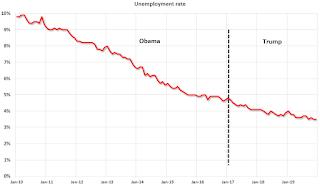 Unemployment Rate Obama Trump