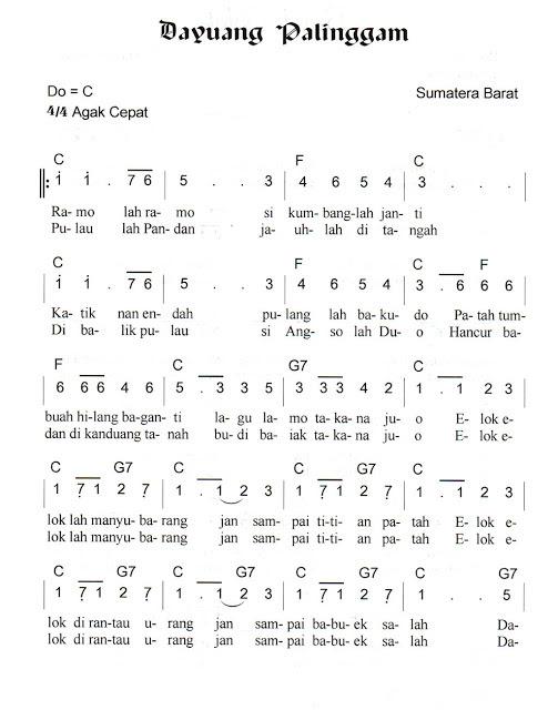 Not Angka Pianika Lagu Dayuang Palinggam (Sumatera Barat)