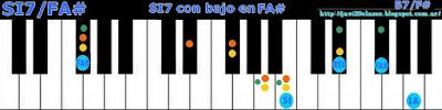 acorde piano chord si7 bajo en fa#