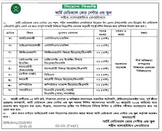 Army Medical Core Center and School, Shahid Salauddin Cantonment Job Circular 2019