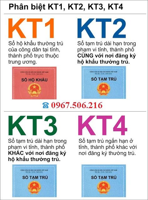 Phân Biệt KT3 Với KT1, KT2 và KT4