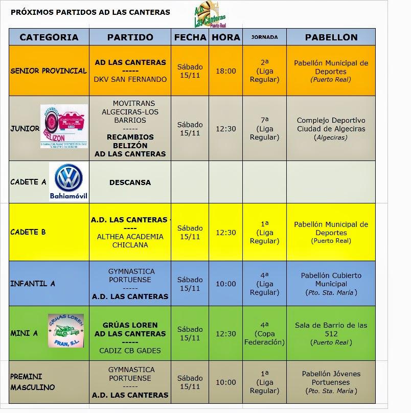 A d las canteras partidos jornada fin de semana 15 16 de noviembre - Las canteras puerto real ...