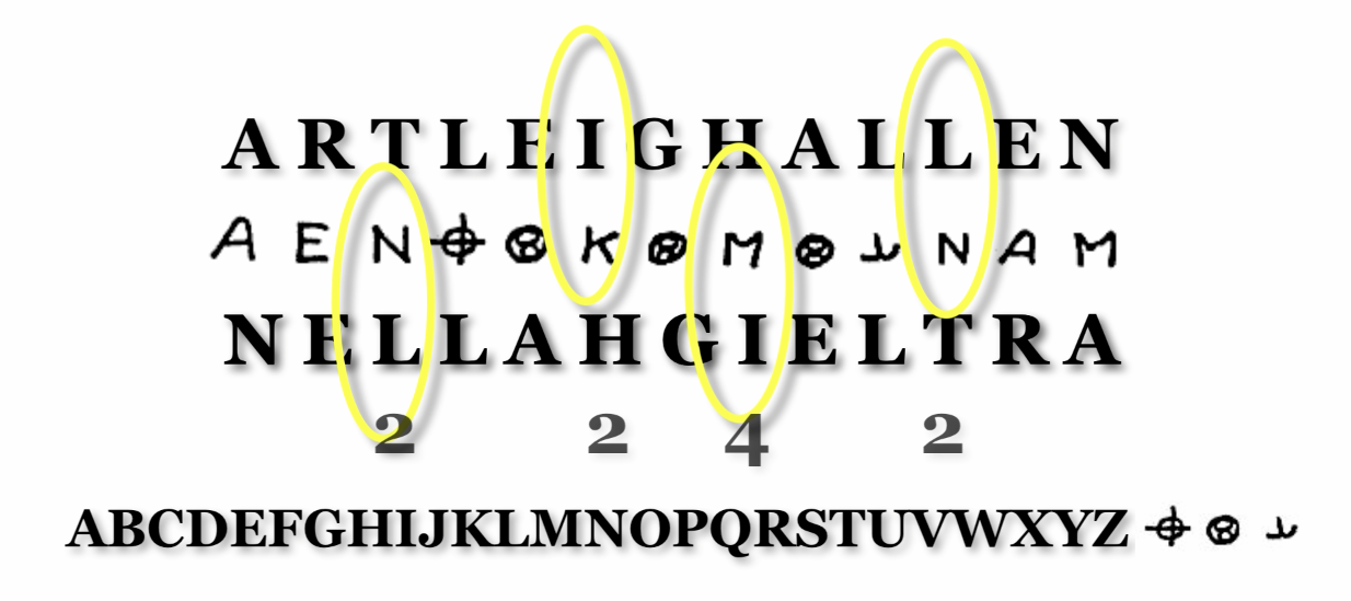 A Place Of Brightness The Name Of The Zodiac Killer Deciphered