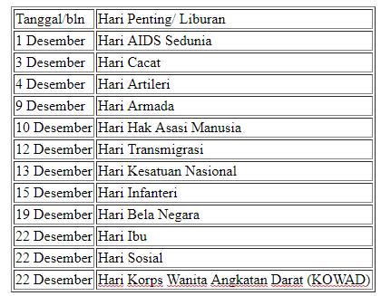 daftar togel bulan desember 2018