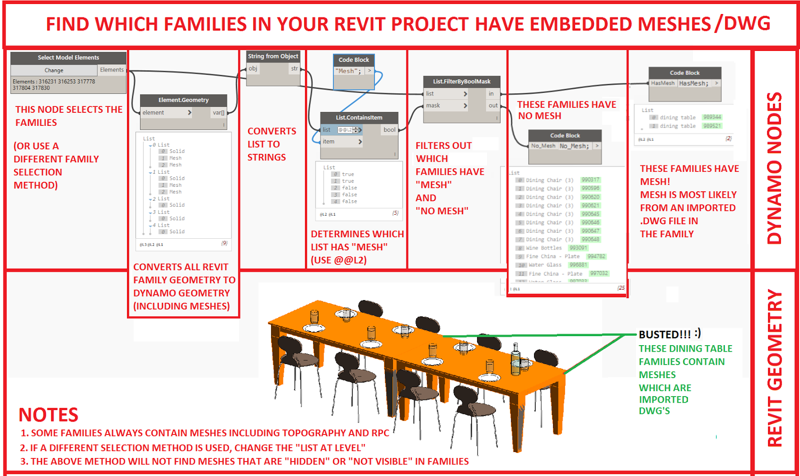 Find the Families in your Revit Project that have Embedded DWG mesh