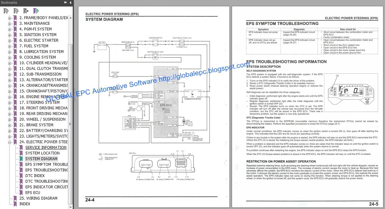 Auto Moto Repair Manuals  Honda Pioneer Utv 1000 Series