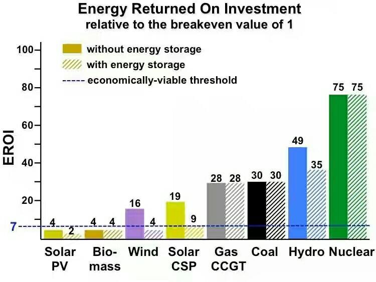 Memperbarui Mindset Energi Baru Terbarukan (EBT) di Indonesia