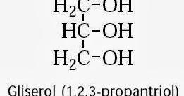 Pengertian Lemak, Struktur, Sifat, Contoh, Identifikasi, Kimia