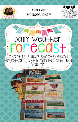 https://www.teacherspayteachers.com/Product/Weather-Forecast-Display-Set-2516629
