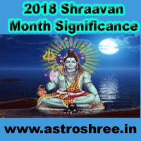 2018 shravan month and astrology significance, Importance of Saavan month, Important festivals falling in saawan month, Ujjain mahakal sawari and Sahi sawari dates.