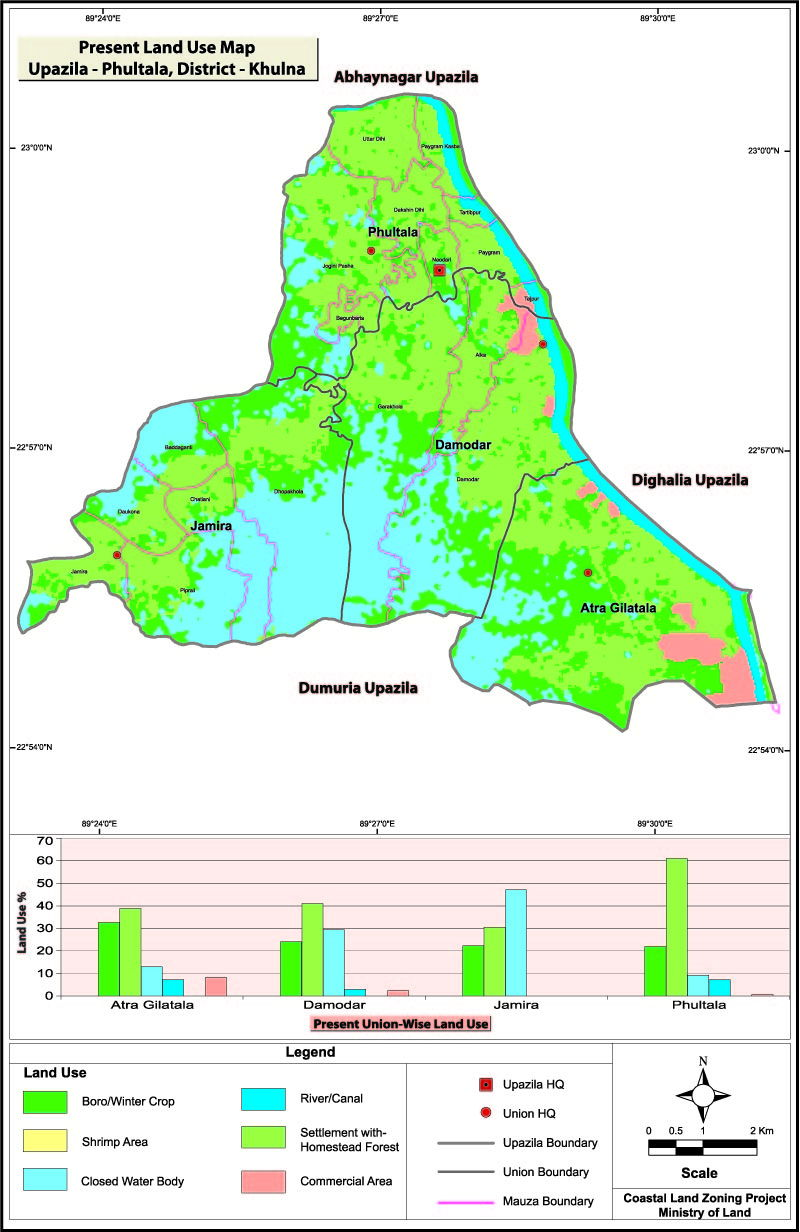 Phultala Upazila Mouza Map Khulna District Bangladesh