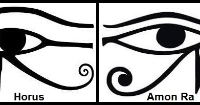 What Is The Meaning Of The Eye Of Ra