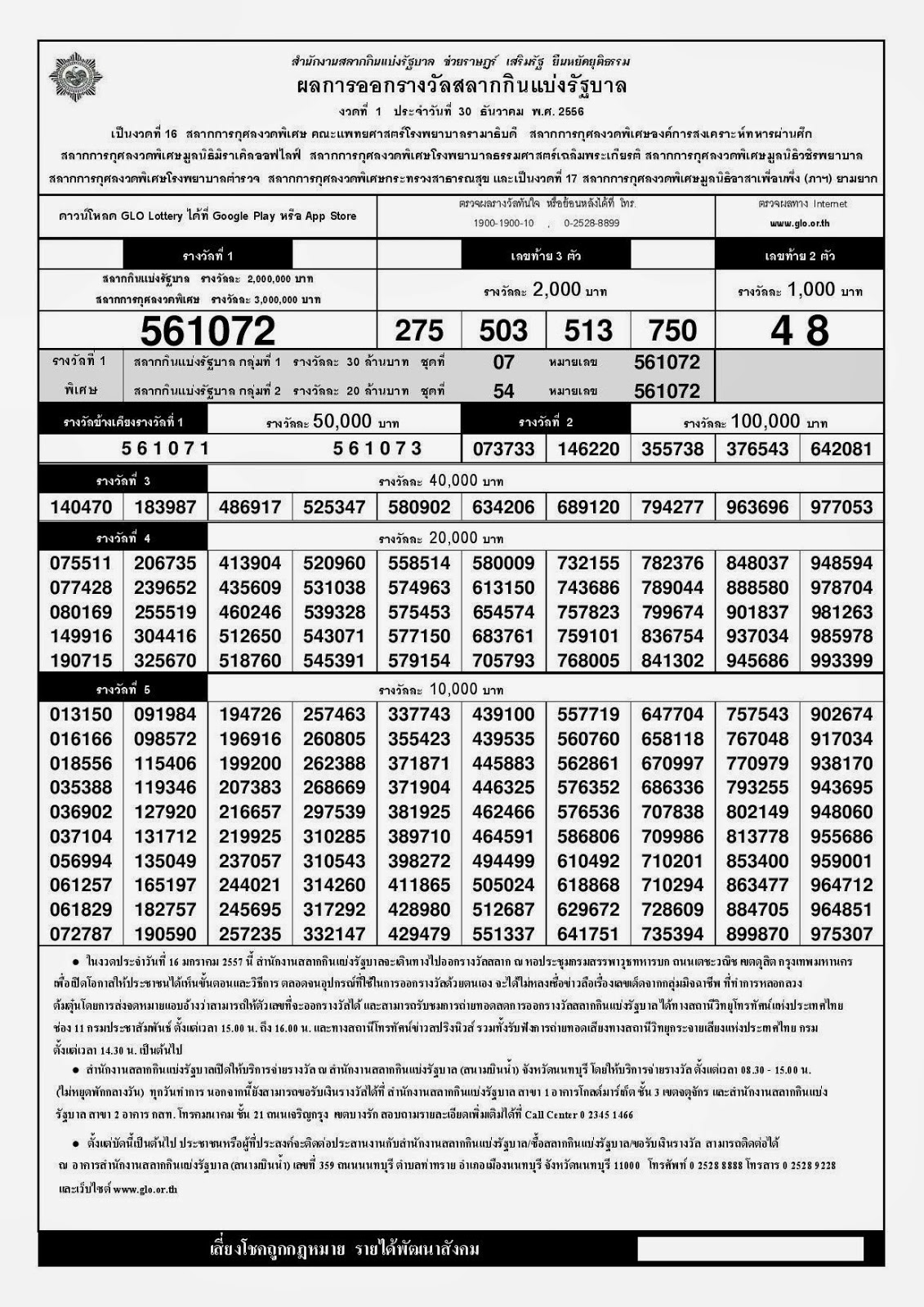 The power of the subconscious mind free ebook, lottery result