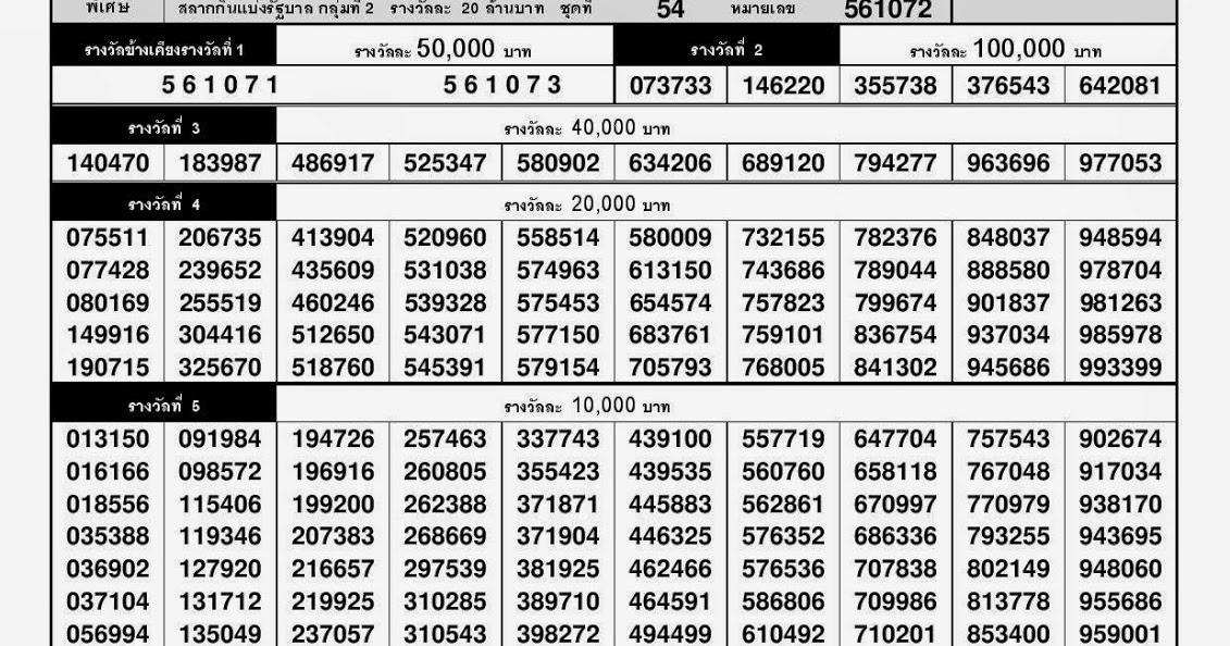 check lotto results