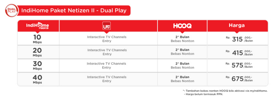 PAKET TV INDIHOME, PILIHAN HARGA PAKET USEETV - OPERATOR