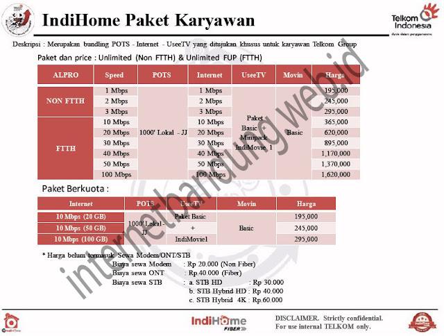 harga paket khusus karyawan telkom