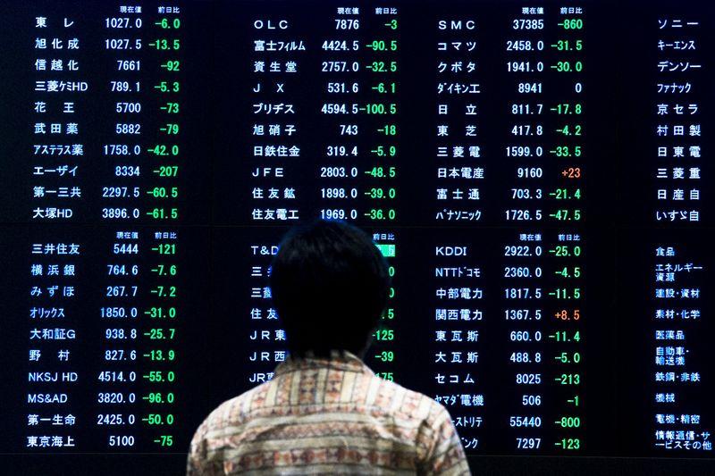 Asian market | Trade Nivesh