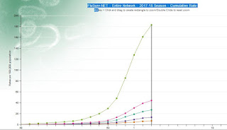https://www.cdc.gov/flu/weekly/index.htm
