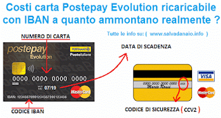 costi-carta-postepay-ricaricabile-con-iban