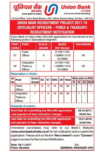UBI Recruitment 2017(Union Bank of India) Apply Online