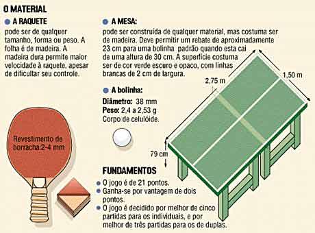 Regras do tenis