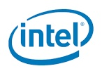 Intel  Application Developer