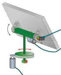 Solar Tracker  متعقب الشمس -  لمنظومات الطاقة الشمسية.