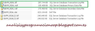 ficheros de bases de datos SQL Server