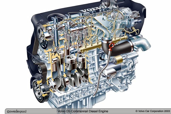 Common Rail Direct injection (CRDi Engines) ~ KNOW-ME