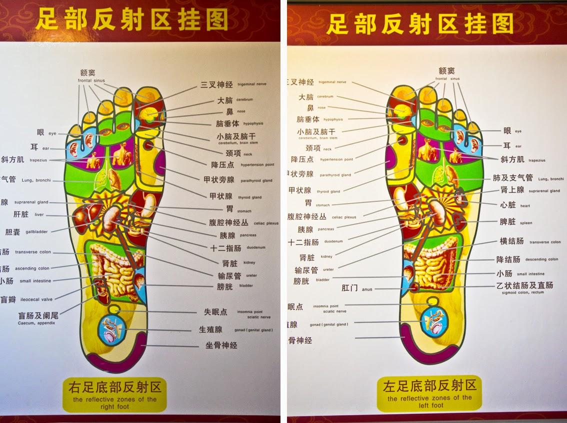Akupunktiopisteet