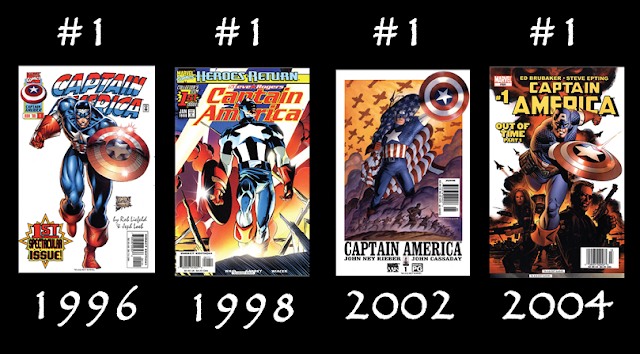 Covers for Captain America #1 from 1996, 1998, 2002, and 2004
